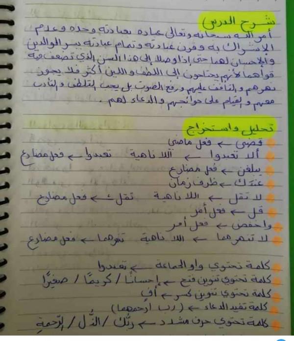 حل وشرح درس بر الوالدين للصف الثاني مادة اللغة العربية المتصدر الاول