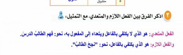 """عبدالله بن عبدالعزيز السويلم on Twitter: """"الفعل اللازم والفعل ..."""